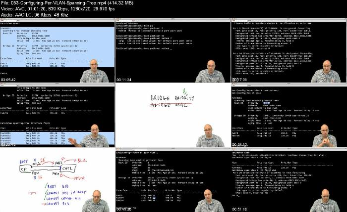 iPexpert's Cisco CCIE Data Center Lab Video on Demand