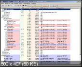 Process Explorer 16.22 Rus Portable