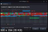 IObit Smart Defrag 6.3.0.229 Pro Portable (PortableAppZ)